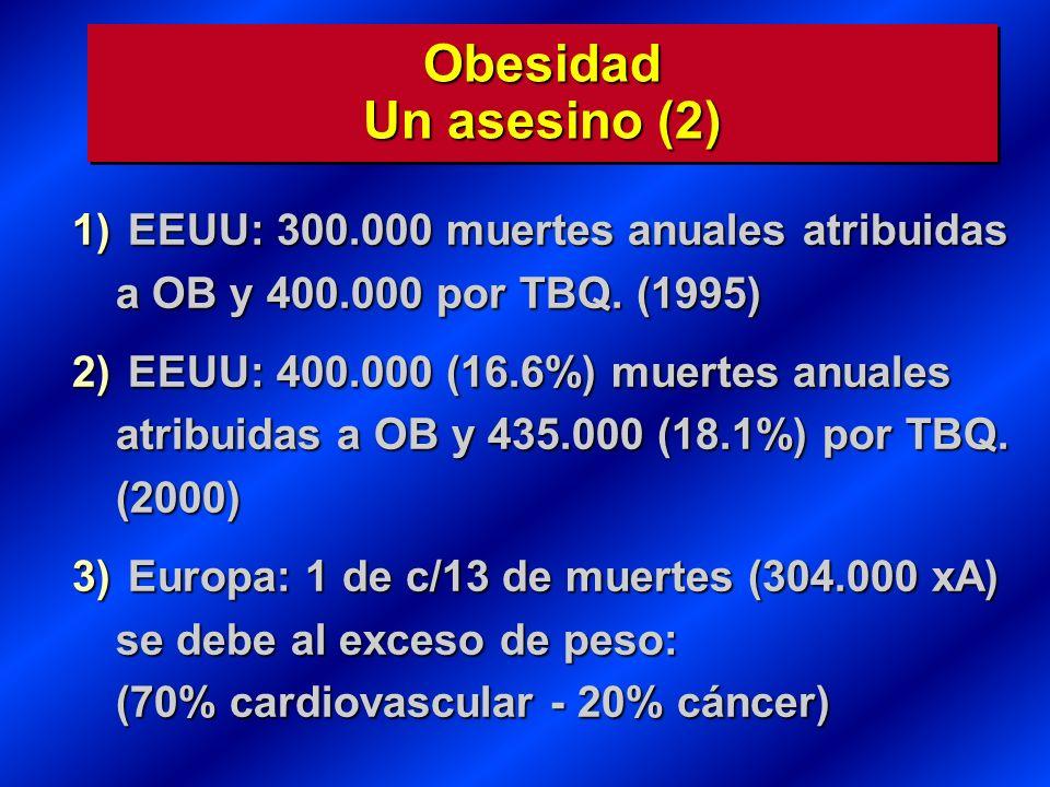 Obesidad Un asesino (2) EEUU: 300.000 muertes anuales atribuidas a OB y 400.000 por TBQ. (1995)