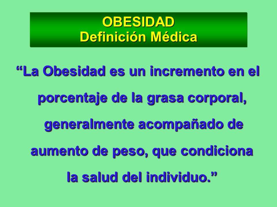 OBESIDAD Definición Médica