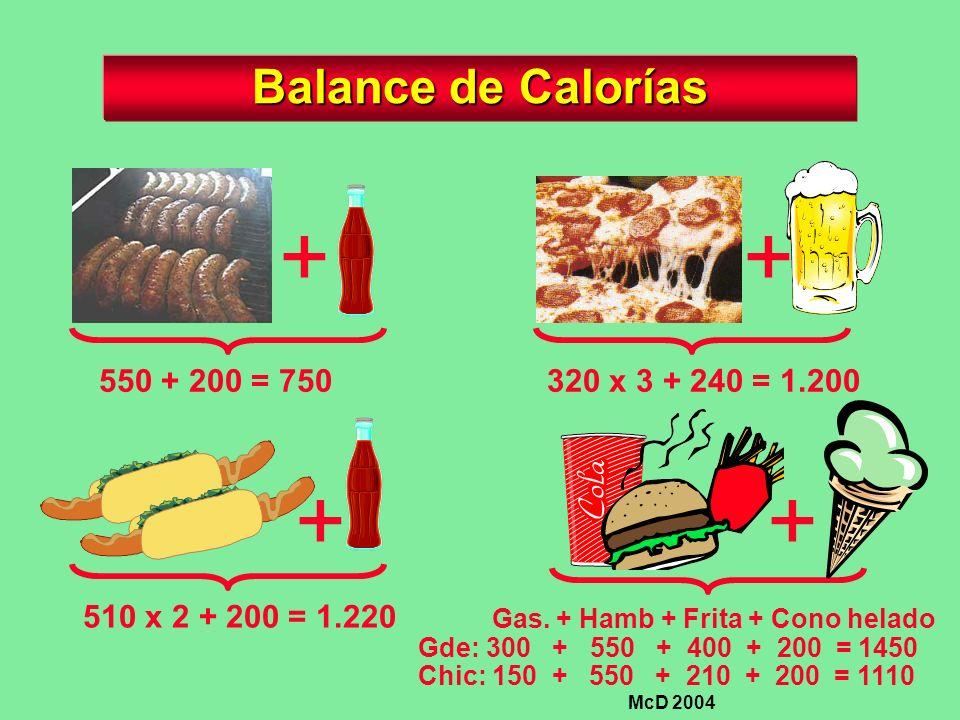 + + + + Balance de Calorías 550 + 200 = 750 320 x 3 + 240 = 1.200