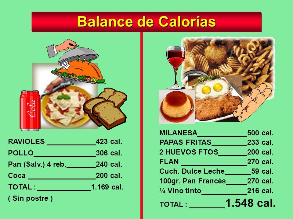 Balance de Calorías