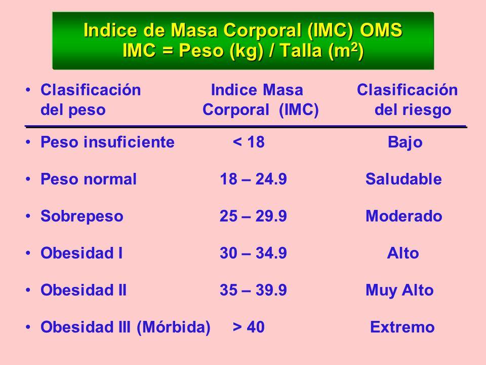 Indice de Masa Corporal (IMC) OMS IMC = Peso (kg) / Talla (m2)