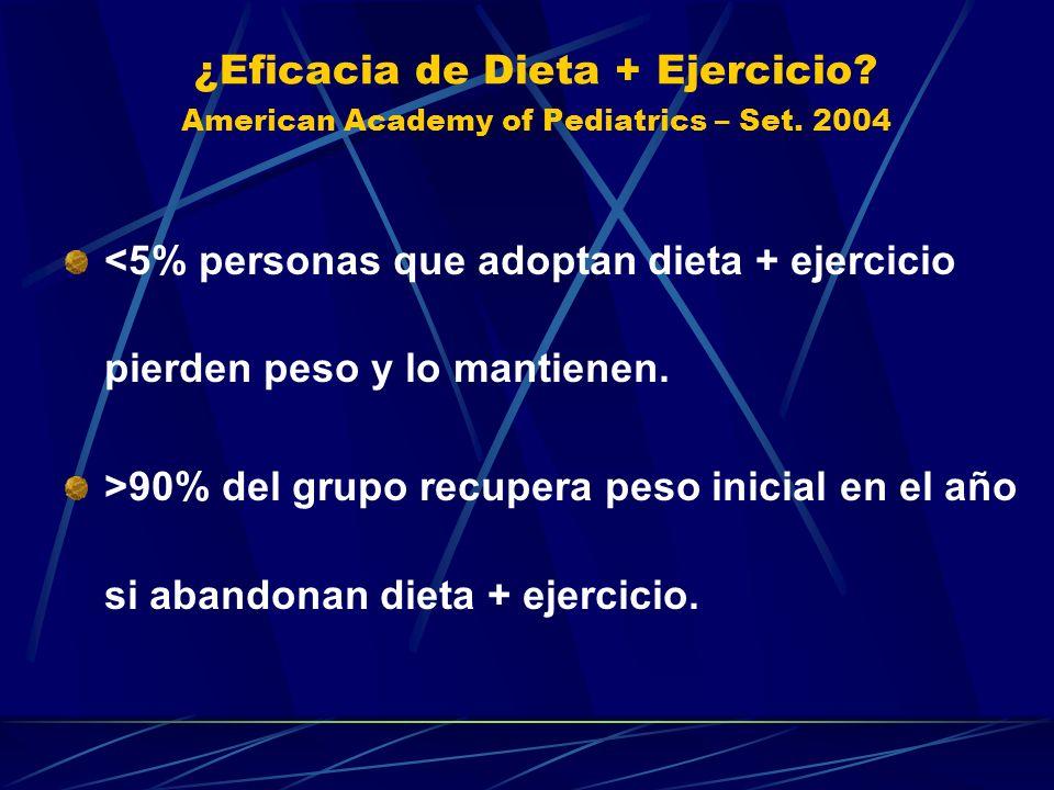 ¿Eficacia de Dieta + Ejercicio. American Academy of Pediatrics – Set