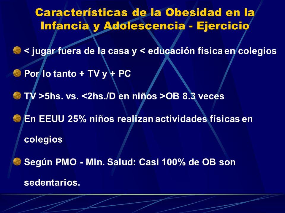 Características de la Obesidad en la Infancia y Adolescencia - Ejercicio