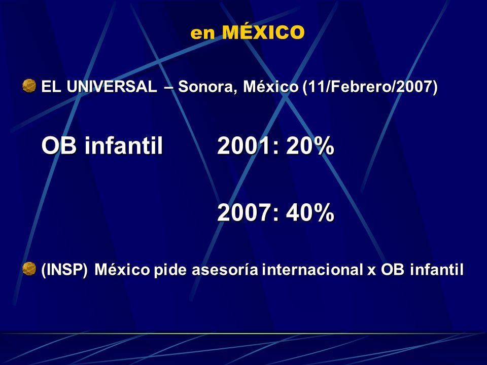 en MÉXICO EL UNIVERSAL – Sonora, México (11/Febrero/2007) OB infantil 2001: 20% 2007: 40%