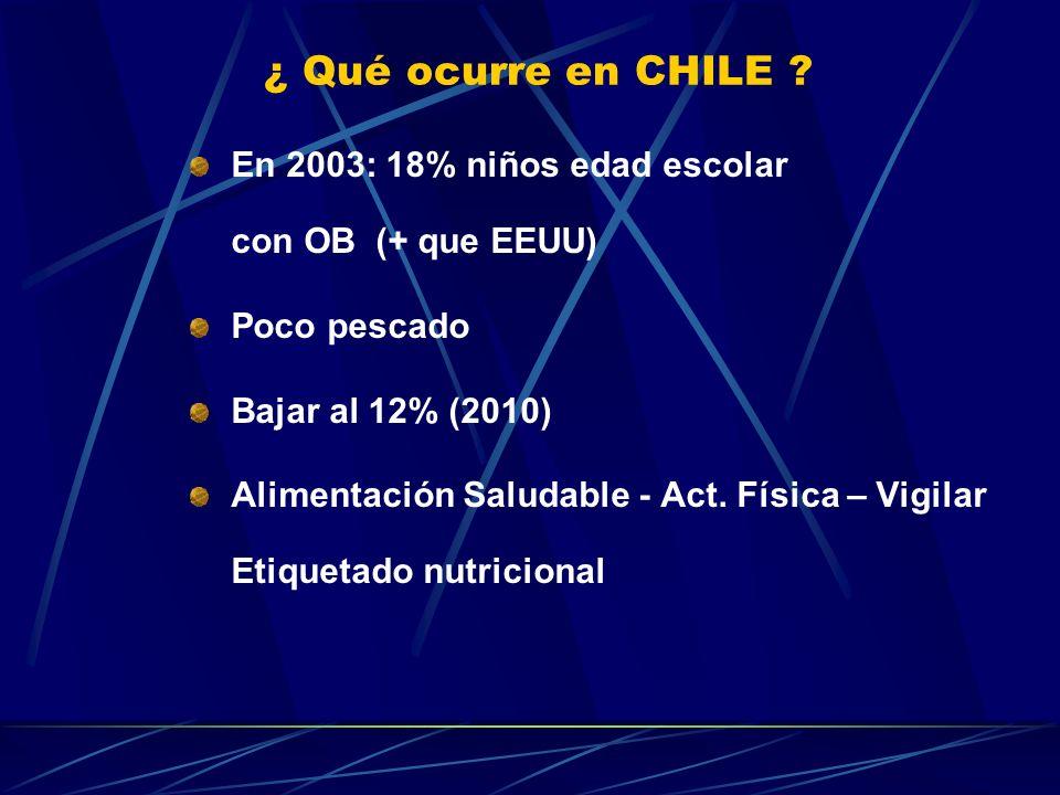 ¿ Qué ocurre en CHILE En 2003: 18% niños edad escolar con OB (+ que EEUU) Poco pescado. Bajar al 12% (2010)