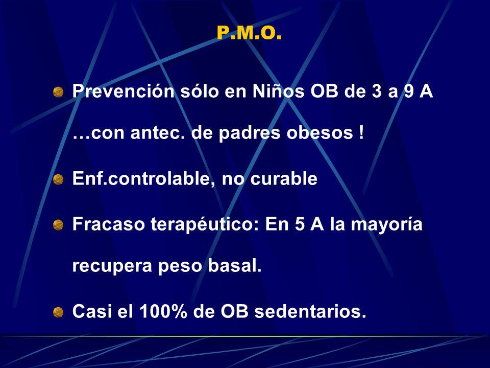 P.M.O. Prevención sólo en Niños OB de 3 a 9 A …con antec. de padres obesos ! Enf.controlable, no curable.
