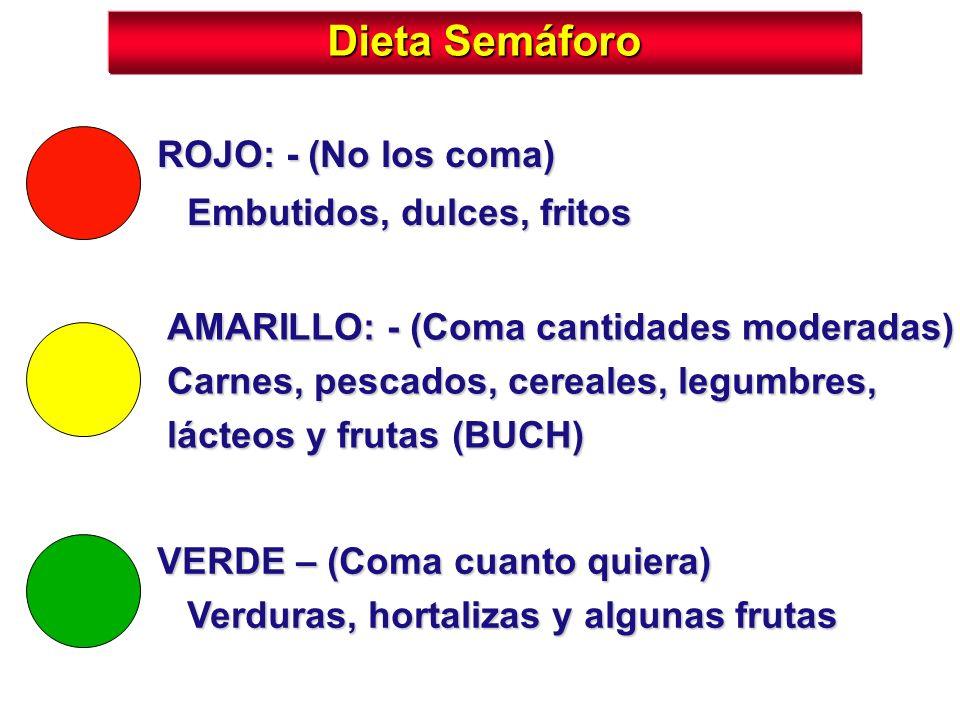 Dieta Semáforo ROJO: - (No los coma) Embutidos, dulces, fritos