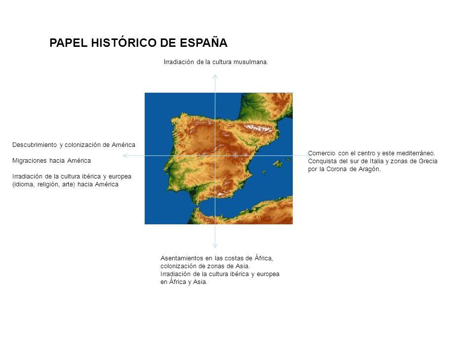 PAPEL HISTÓRICO DE ESPAÑA