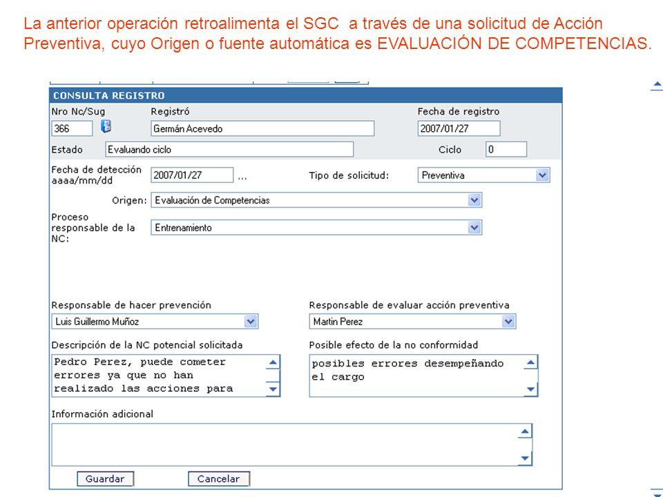 La anterior operación retroalimenta el SGC a través de una solicitud de Acción