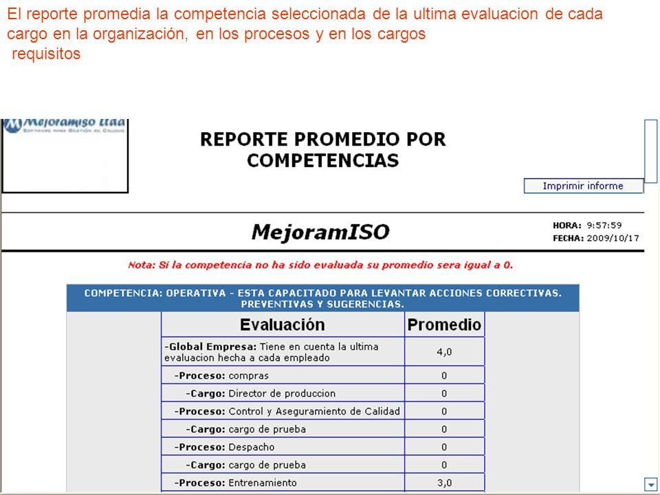 El reporte promedia la competencia seleccionada de la ultima evaluacion de cada cargo en la organización, en los procesos y en los cargos