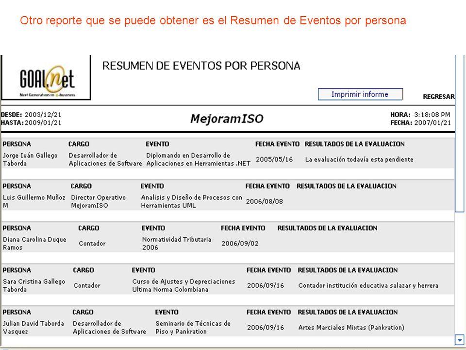 Otro reporte que se puede obtener es el Resumen de Eventos por persona