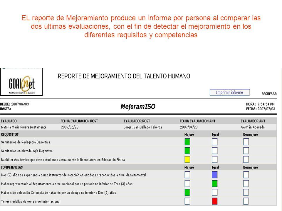EL reporte de Mejoramiento produce un informe por persona al comparar las dos ultimas evaluaciones, con el fin de detectar el mejoramiento en los diferentes requisitos y competencias