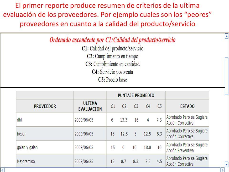 El primer reporte produce resumen de criterios de la ultima evaluación de los proveedores.