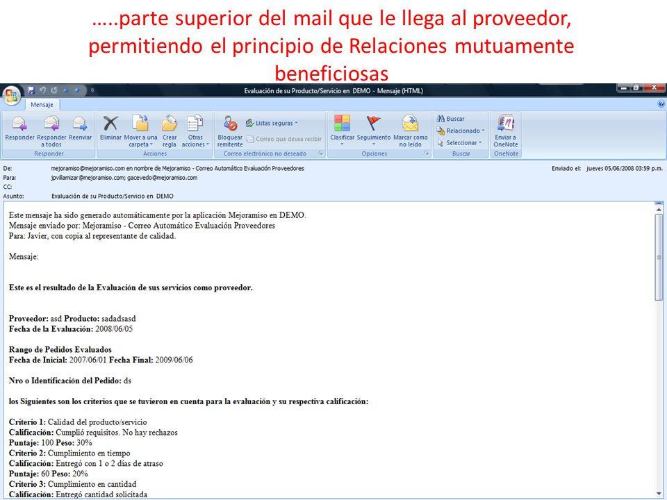 …..parte superior del mail que le llega al proveedor, permitiendo el principio de Relaciones mutuamente beneficiosas