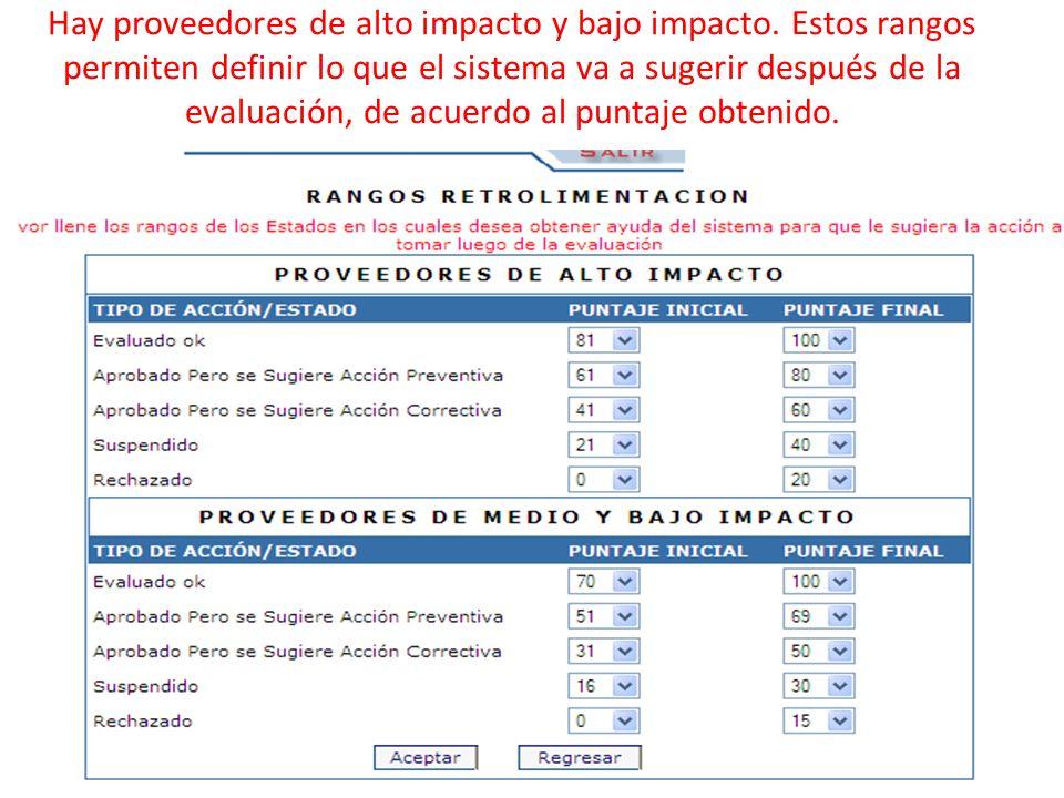 Hay proveedores de alto impacto y bajo impacto