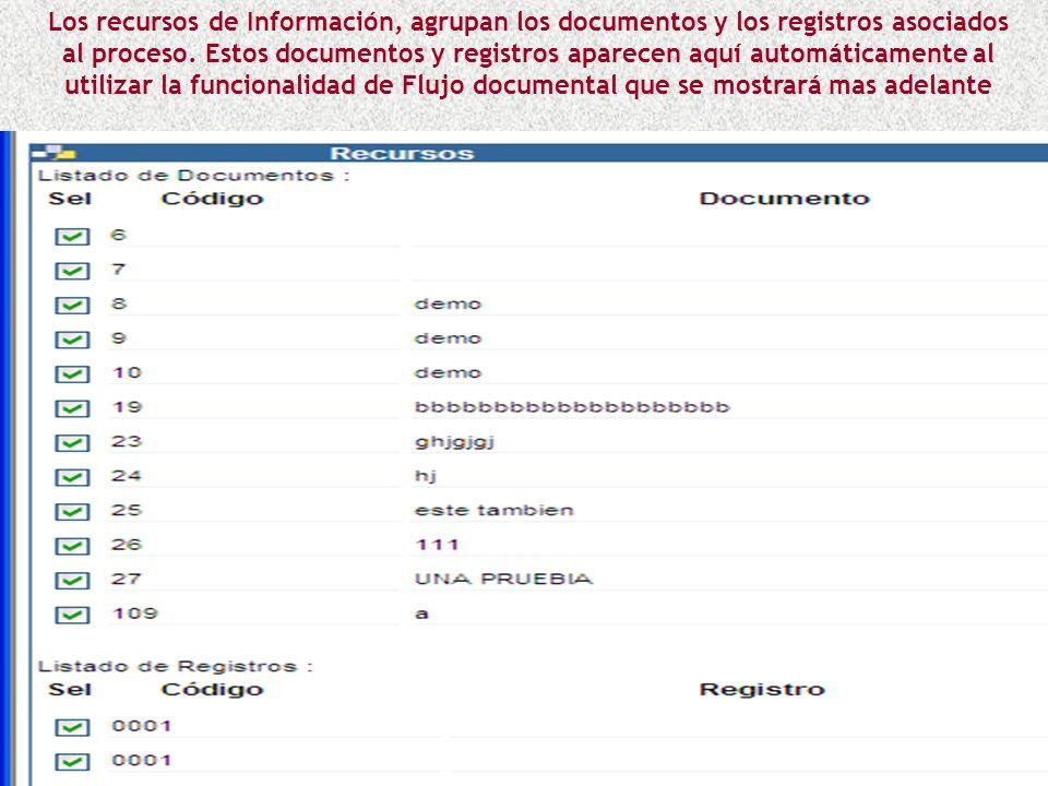 Los recursos de Información, agrupan los documentos y los registros asociados al proceso.