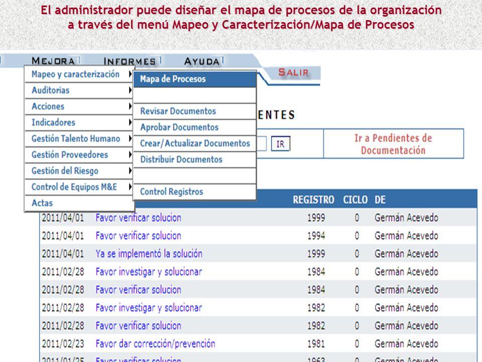 El administrador puede diseñar el mapa de procesos de la organización