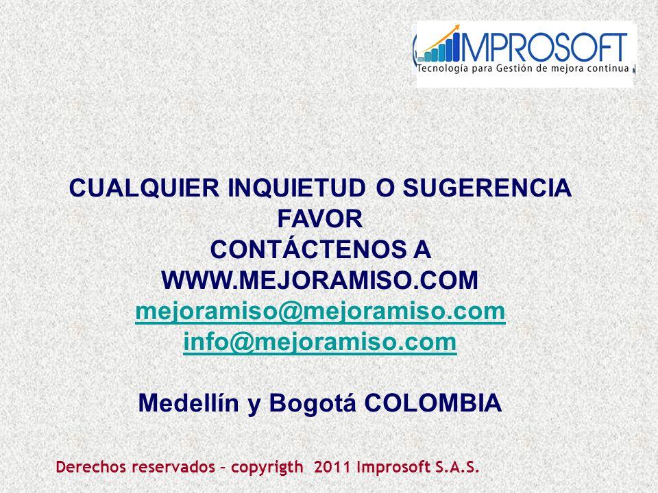 CUALQUIER INQUIETUD O SUGERENCIA FAVOR Medellín y Bogotá COLOMBIA