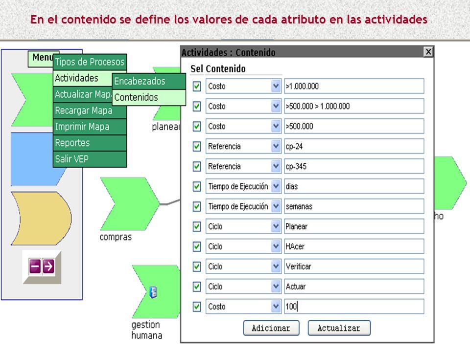 En el contenido se define los valores de cada atributo en las actividades