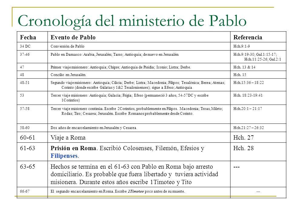 Cronología del ministerio de Pablo