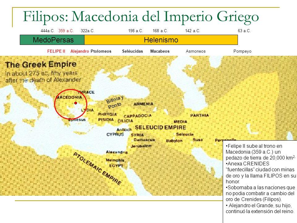 Filipos: Macedonia del Imperio Griego