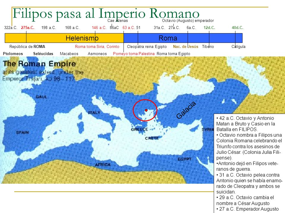 Filipos pasa al Imperio Romano