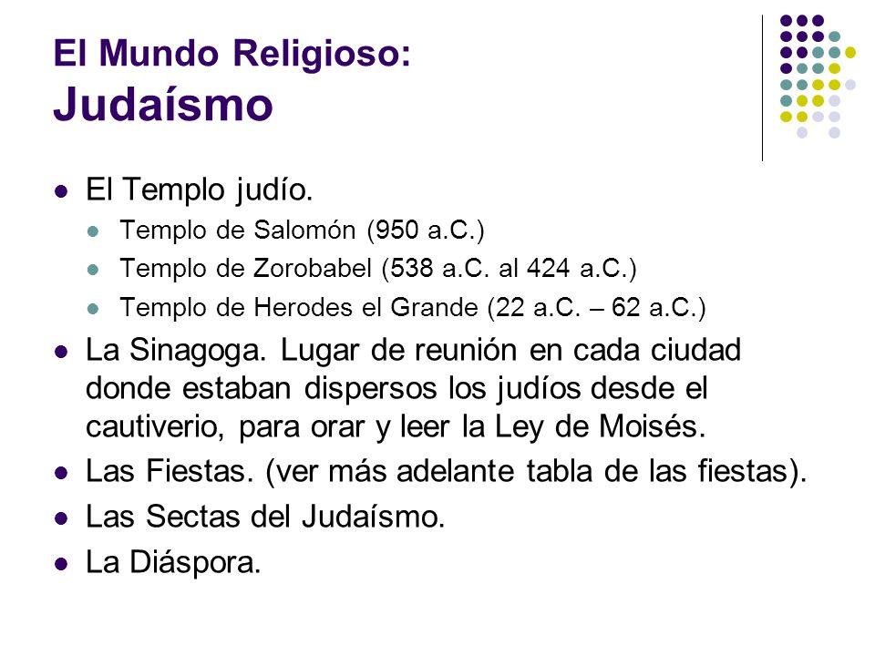 El Mundo Religioso: Judaísmo