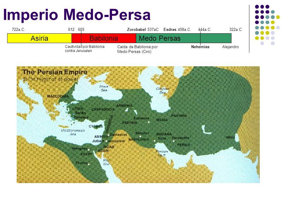 Imperio Medo-Persa Asiria Babilonia Medo Persas