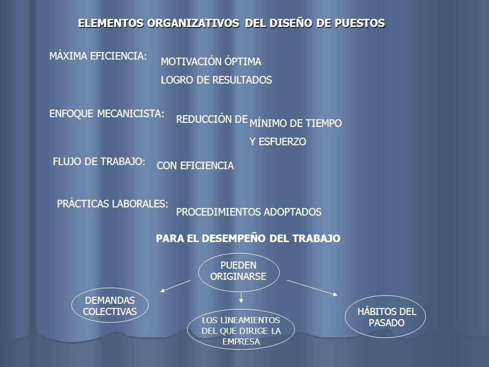ELEMENTOS ORGANIZATIVOS DEL DISEÑO DE PUESTOS