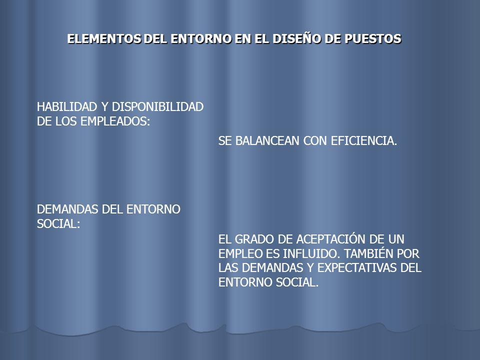 ELEMENTOS DEL ENTORNO EN EL DISEÑO DE PUESTOS