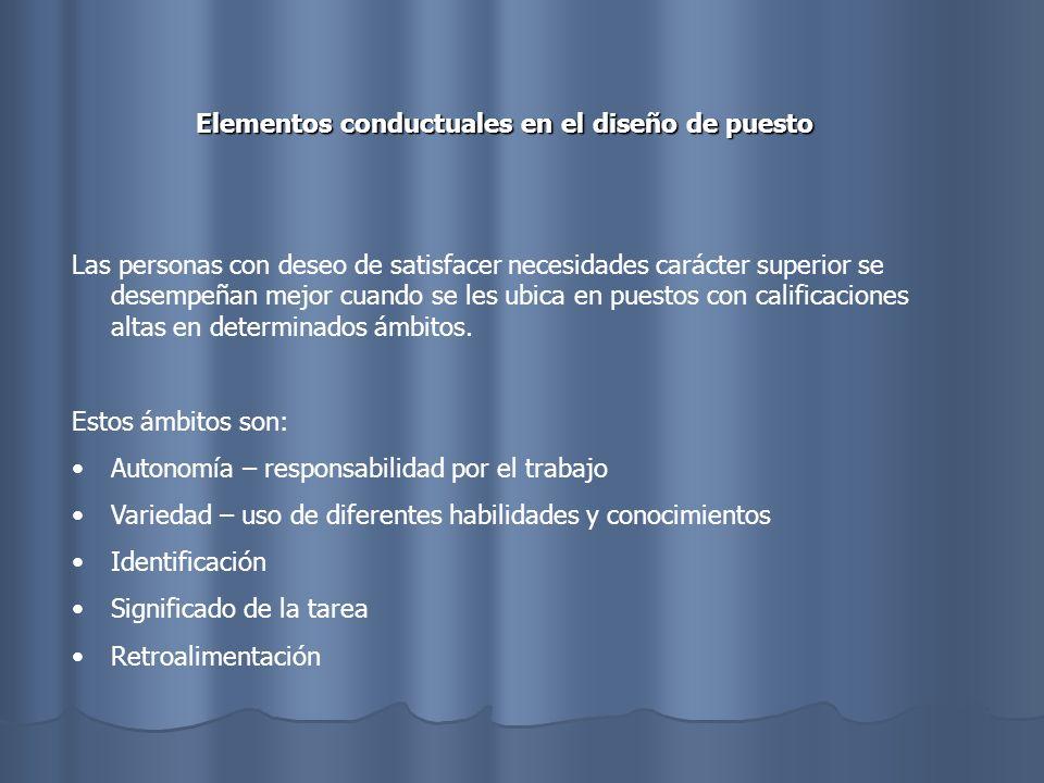 Elementos conductuales en el diseño de puesto