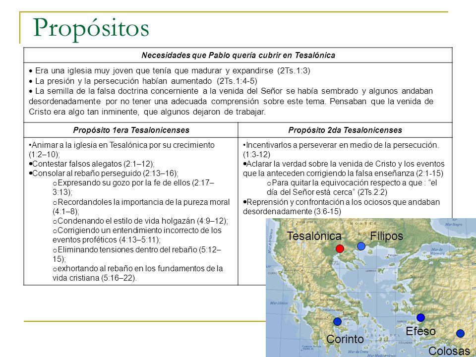 Propósitos Filipos Corinto Efeso Colosas Tesalónica