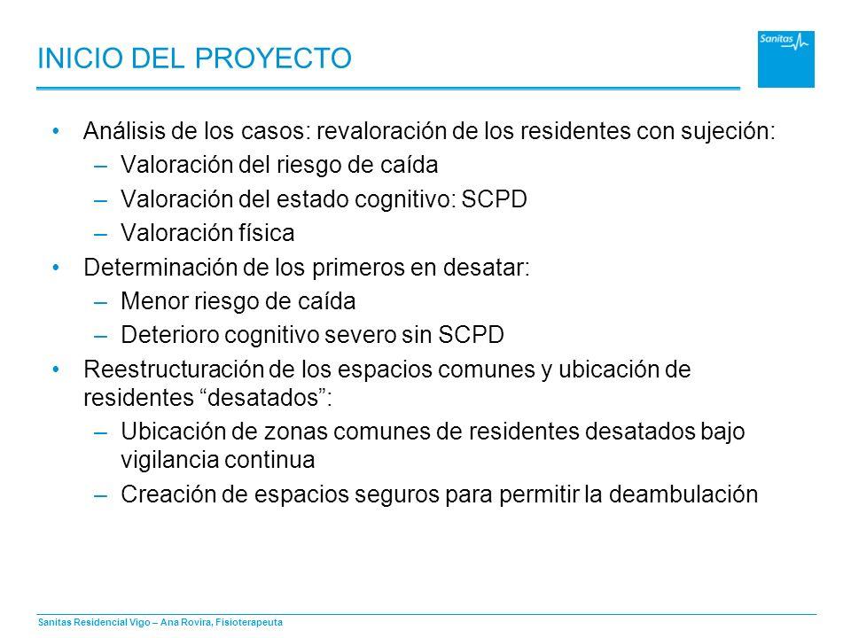 INICIO DEL PROYECTO Análisis de los casos: revaloración de los residentes con sujeción: Valoración del riesgo de caída.