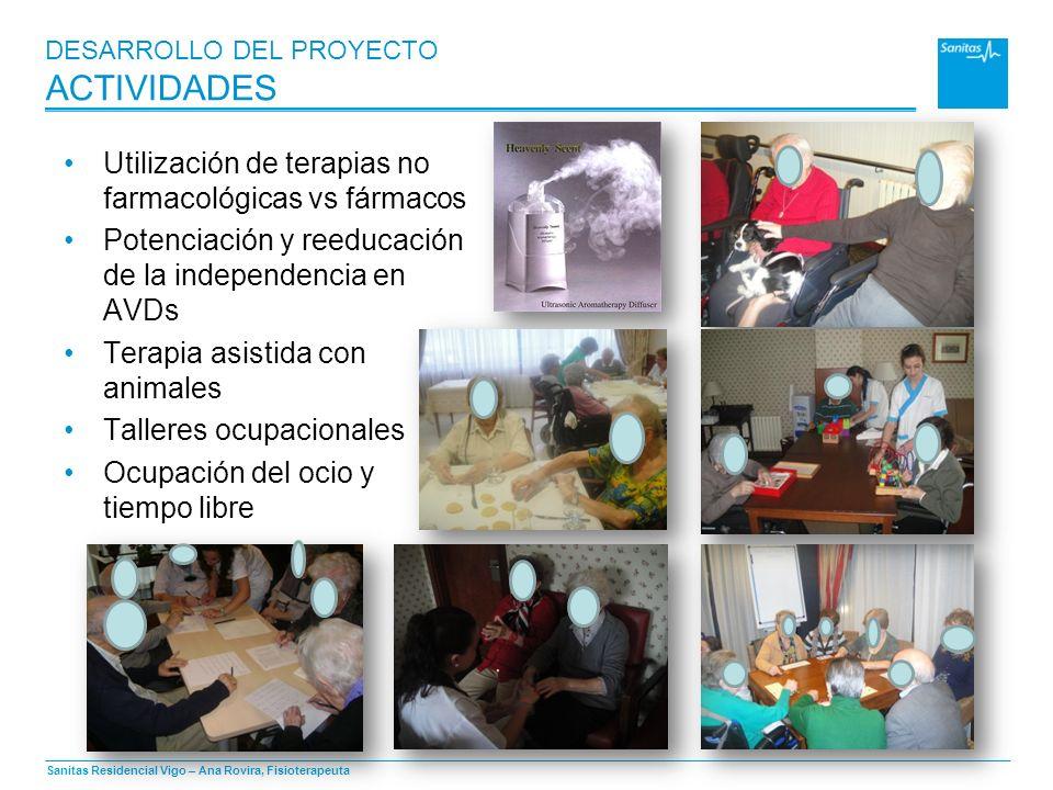 DESARROLLO DEL PROYECTO ACTIVIDADES