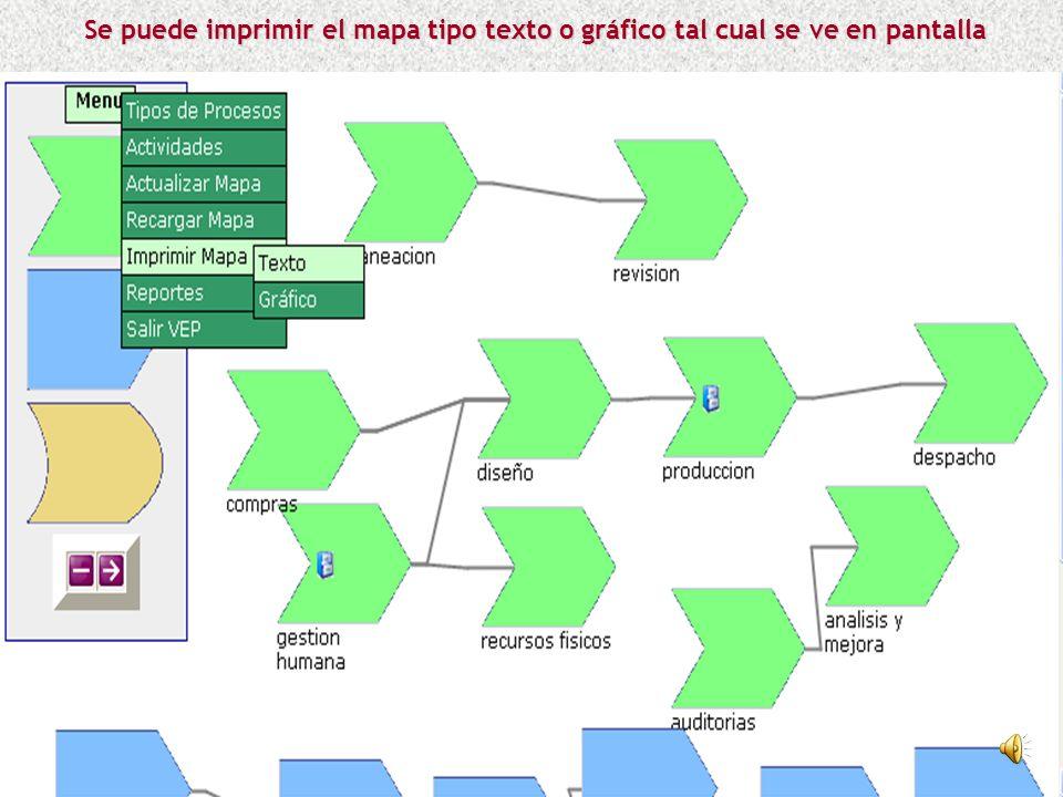 Se puede imprimir el mapa tipo texto o gráfico tal cual se ve en pantalla