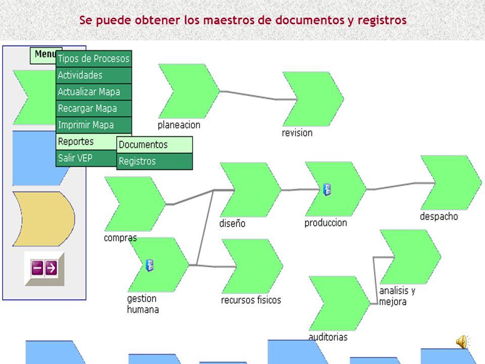 Se puede obtener los maestros de documentos y registros