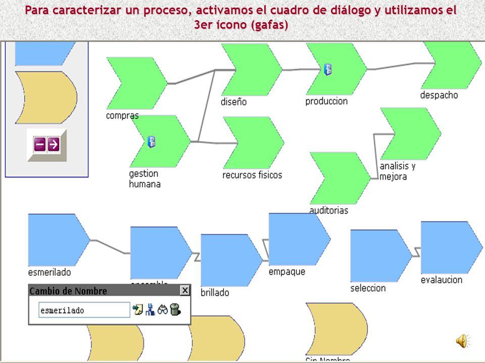 Para caracterizar un proceso, activamos el cuadro de diálogo y utilizamos el 3er ícono (gafas)