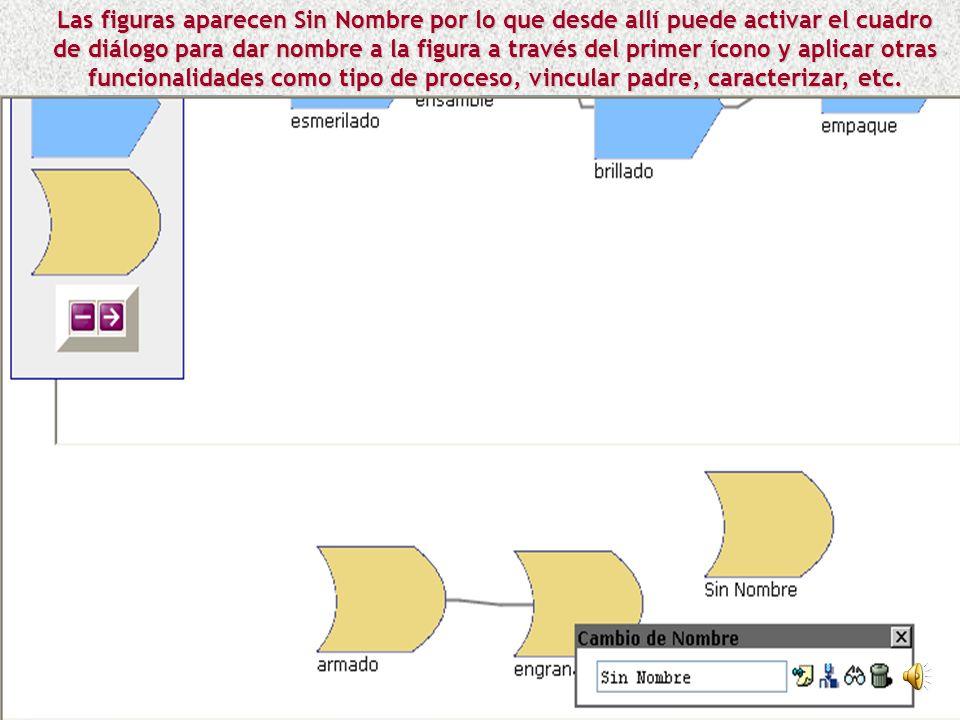 Las figuras aparecen Sin Nombre por lo que desde allí puede activar el cuadro de diálogo para dar nombre a la figura a través del primer ícono y aplicar otras funcionalidades como tipo de proceso, vincular padre, caracterizar, etc.