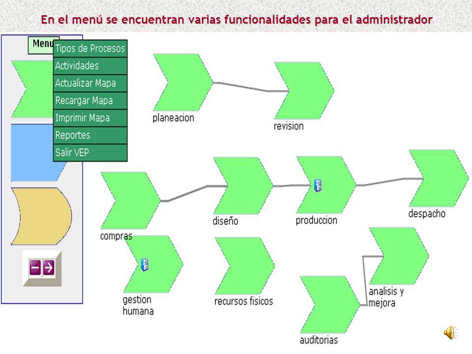 En el menú se encuentran varias funcionalidades para el administrador