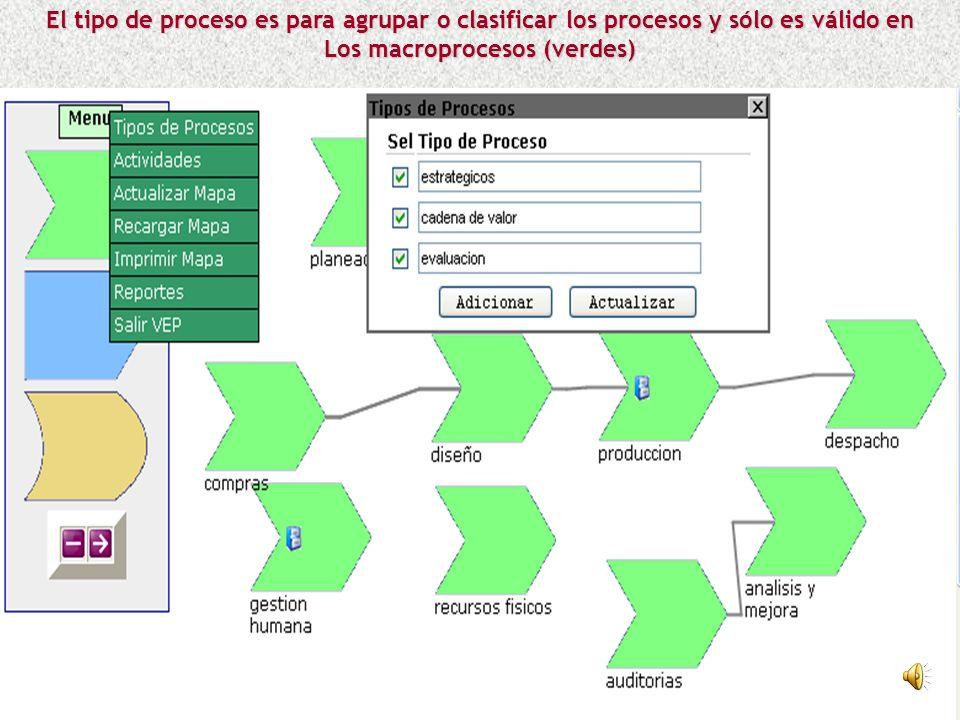 El tipo de proceso es para agrupar o clasificar los procesos y sólo es válido en Los macroprocesos (verdes)