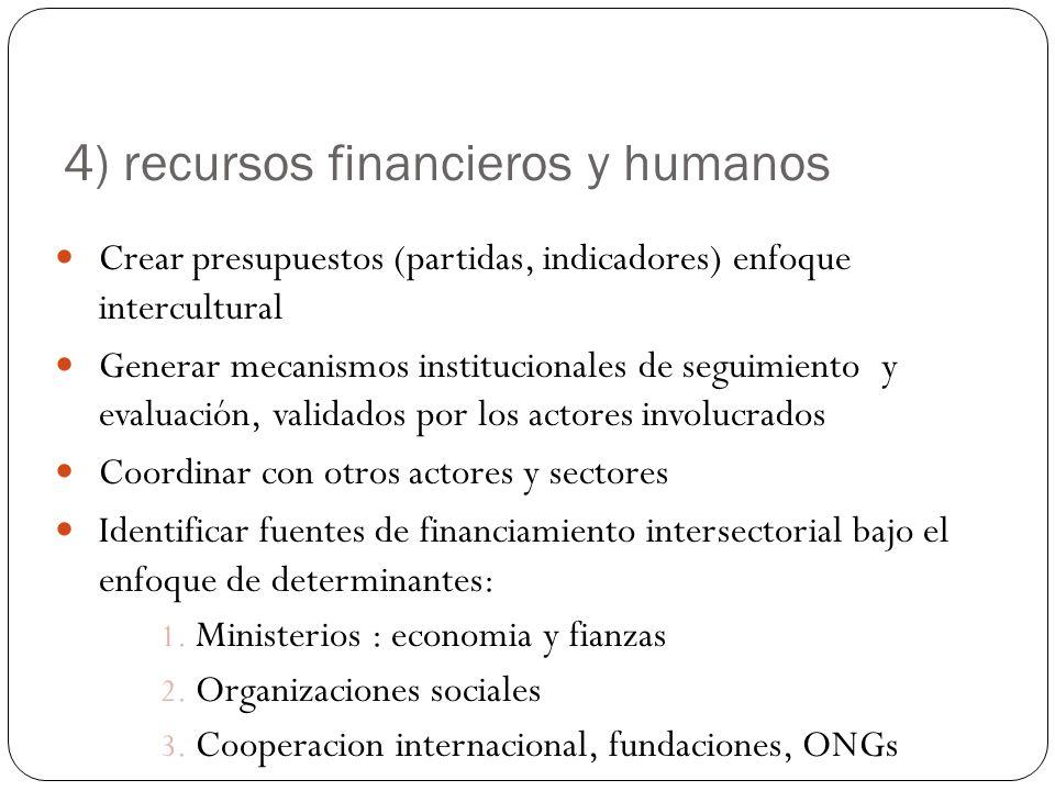 4) recursos financieros y humanos