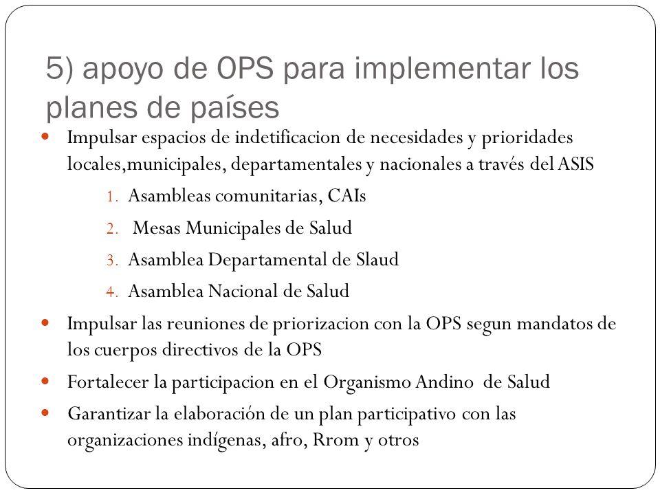 5) apoyo de OPS para implementar los planes de países