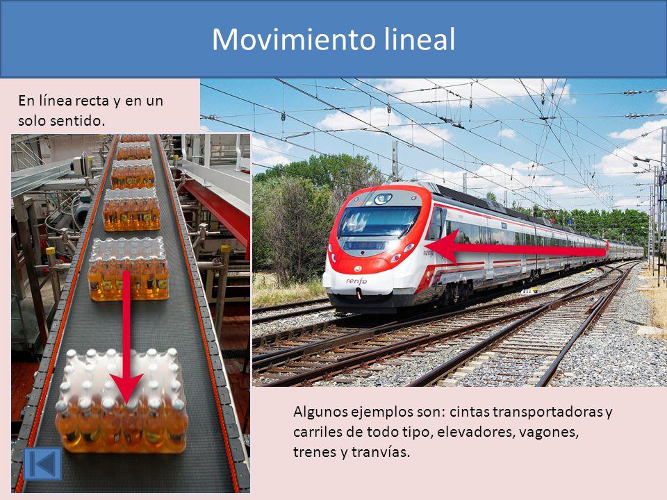 Movimiento lineal En línea recta y en un solo sentido.