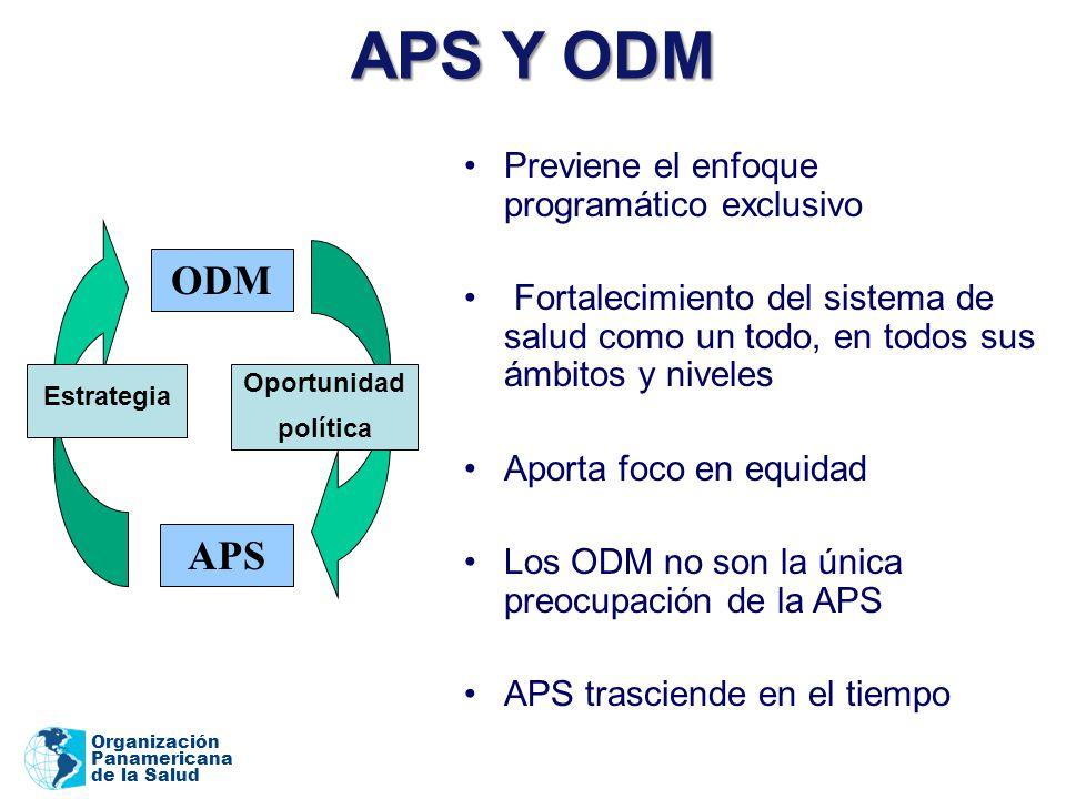 APS Y ODM ODM APS Previene el enfoque programático exclusivo