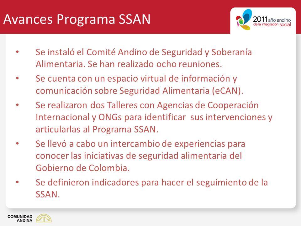 Avances Programa SSAN Se instaló el Comité Andino de Seguridad y Soberanía Alimentaria. Se han realizado ocho reuniones.