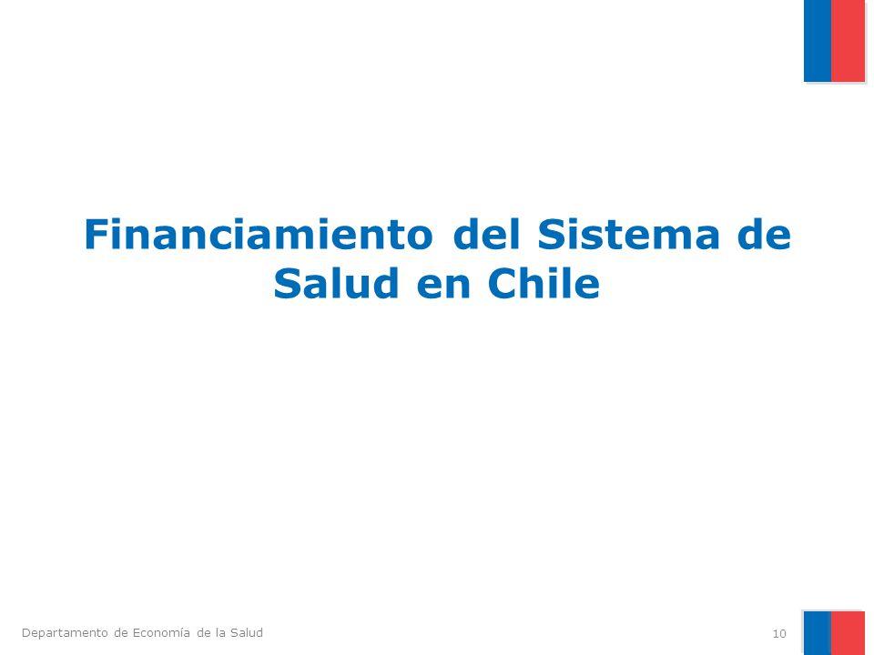 Financiamiento del Sistema de Salud en Chile