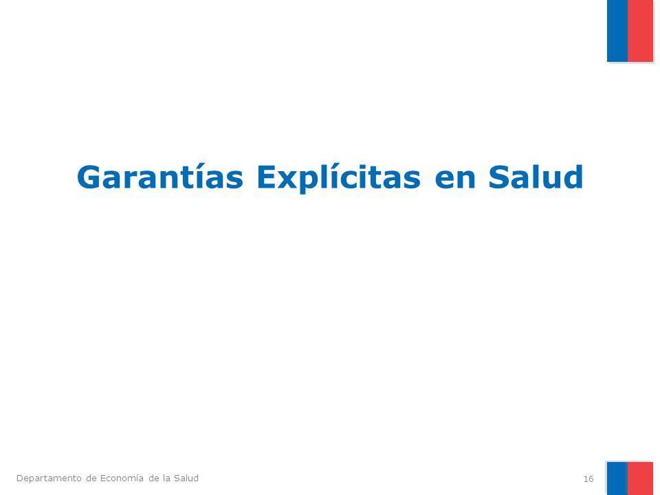 Garantías Explícitas en Salud