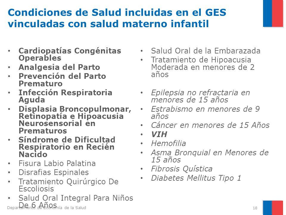 Condiciones de Salud incluidas en el GES vinculadas con salud materno infantil