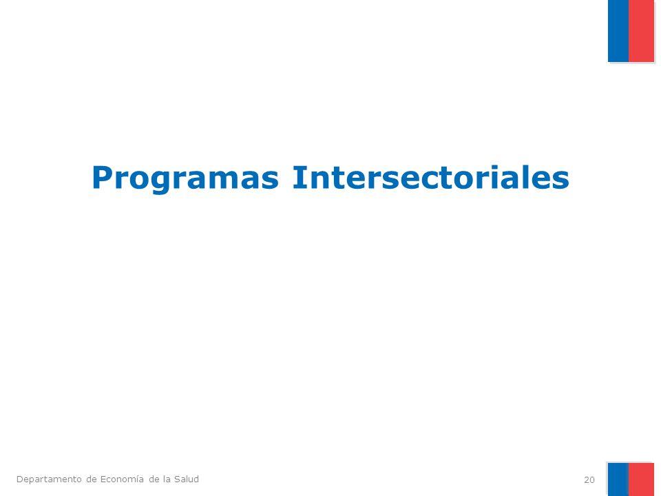 Programas Intersectoriales
