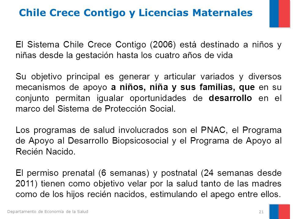 Chile Crece Contigo y Licencias Maternales